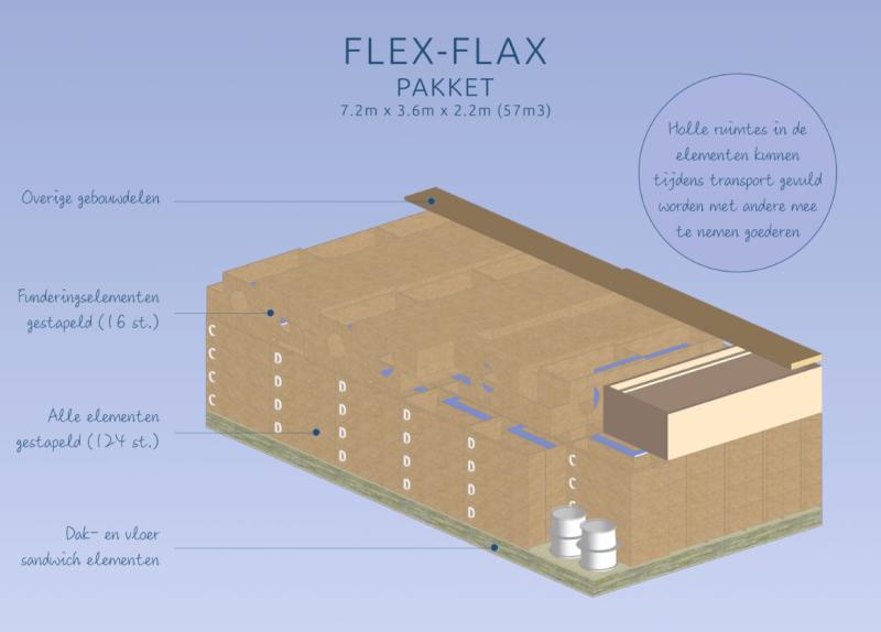 Tablinum Tijmes - Flex-Flax - Pakket